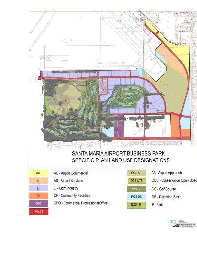 Santa Maria Airport Master Plan